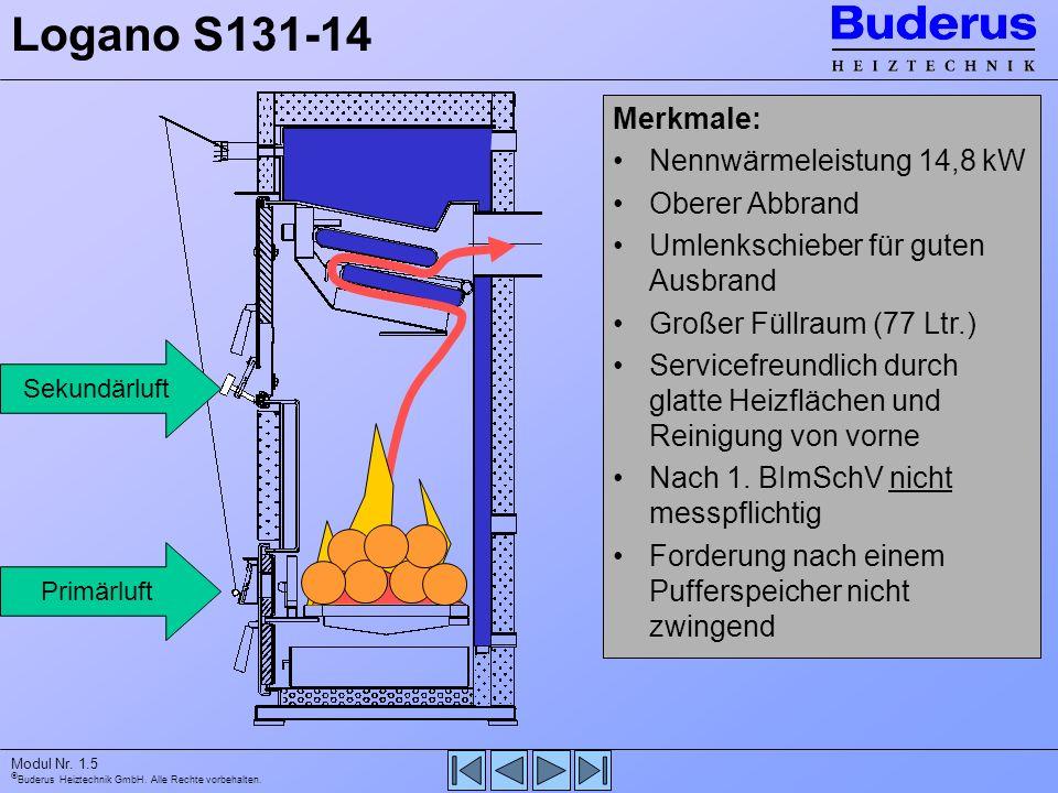 Buderus Heiztechnik GmbH. Alle Rechte vorbehalten. Modul Nr. 1.5 Merkmale: Nennwärmeleistung 14,8 kW Oberer Abbrand Umlenkschieber für guten Ausbrand