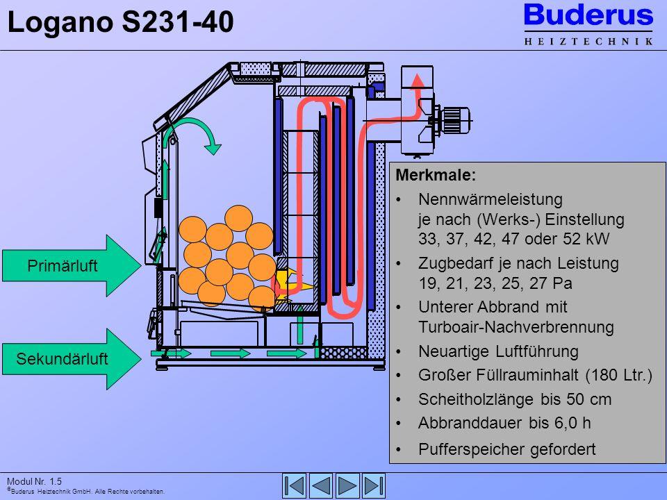 Buderus Heiztechnik GmbH. Alle Rechte vorbehalten. Modul Nr. 1.5 Merkmale: Nennwärmeleistung je nach (Werks-) Einstellung 33, 37, 42, 47 oder 52 kW Zu