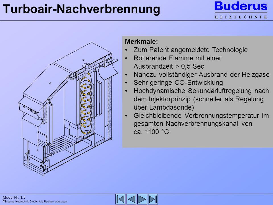 Buderus Heiztechnik GmbH. Alle Rechte vorbehalten. Modul Nr. 1.5 Merkmale: Zum Patent angemeldete Technologie Rotierende Flamme mit einer Ausbrandzeit