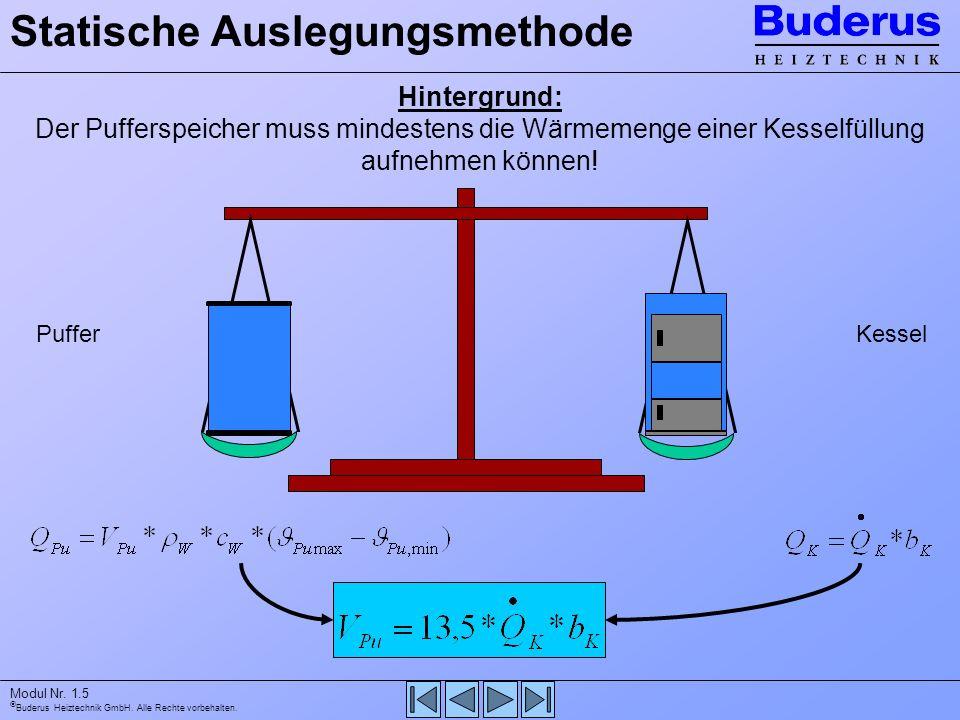 Buderus Heiztechnik GmbH. Alle Rechte vorbehalten. Modul Nr. 1.5 Hintergrund: Der Pufferspeicher muss mindestens die Wärmemenge einer Kesselfüllung au