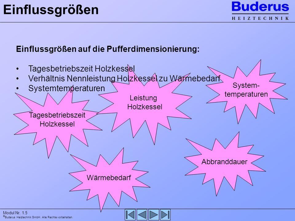 Buderus Heiztechnik GmbH. Alle Rechte vorbehalten. Modul Nr. 1.5 System- temperaturen Tagesbetriebszeit Holzkessel Leistung Holzkessel Wärmebedarf Abb