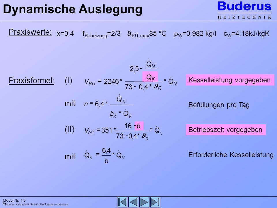 Buderus Heiztechnik GmbH. Alle Rechte vorbehalten. Modul Nr. 1.5 Betriebszeit vorgegeben Kesselleistung vorgegeben Dynamische Auslegung Praxisformel: