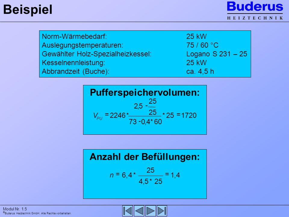 Buderus Heiztechnik GmbH. Alle Rechte vorbehalten. Modul Nr. 1.5 Beispiel Norm-Wärmebedarf:25 kW Auslegungstemperaturen:75 / 60 °C Gewählter Holz-Spez