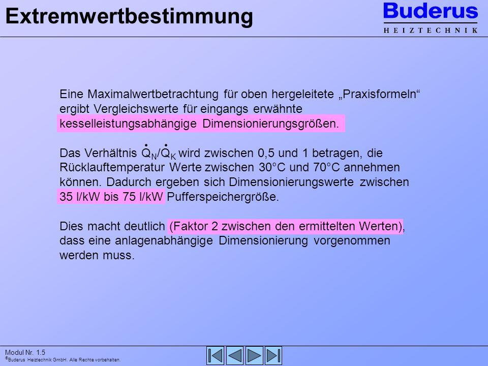 Buderus Heiztechnik GmbH. Alle Rechte vorbehalten. Modul Nr. 1.5 Extremwertbestimmung Eine Maximalwertbetrachtung für oben hergeleitete Praxisformeln