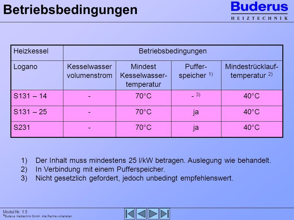 Buderus Heiztechnik GmbH. Alle Rechte vorbehalten. Modul Nr. 1.5 Betriebsbedingungen 40°Cja70°C-S231 40°Cja70°C-S131 – 25 40°C- 3) 70°C-S131 – 14 Mind