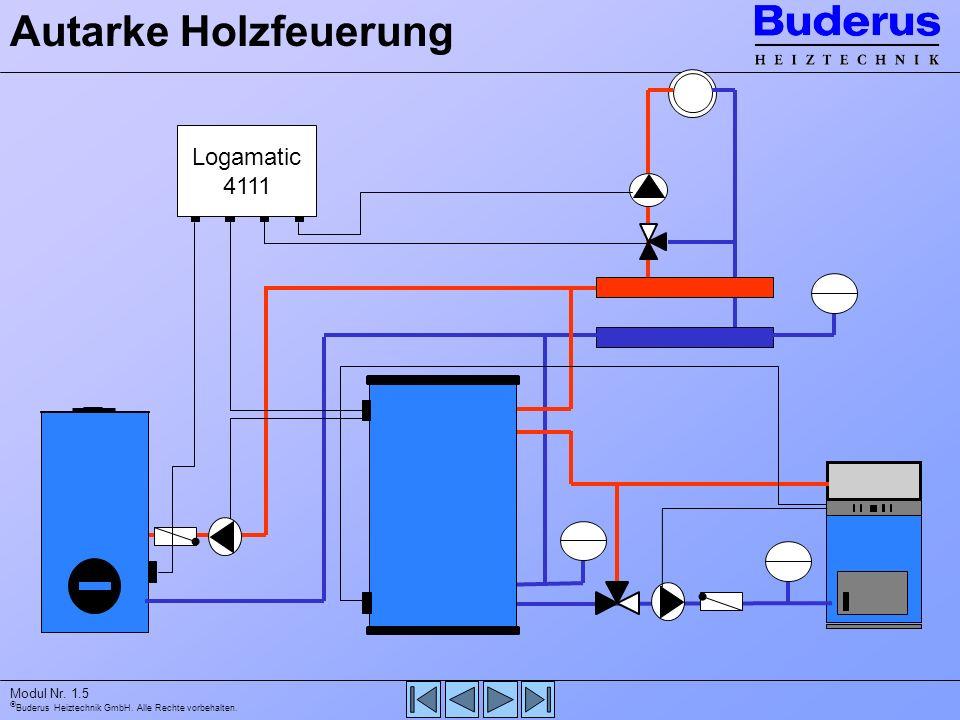 Buderus Heiztechnik GmbH. Alle Rechte vorbehalten. Modul Nr. 1.5 Autarke Holzfeuerung Logamatic 4111