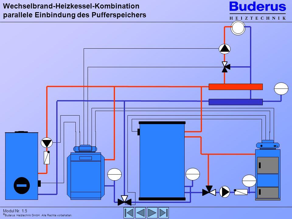 Buderus Heiztechnik GmbH. Alle Rechte vorbehalten. Modul Nr. 1.5 Wechselbrand-Heizkessel-Kombination parallele Einbindung des Pufferspeichers