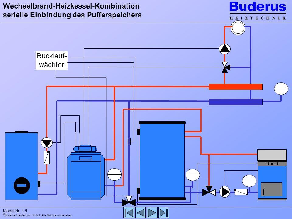 Buderus Heiztechnik GmbH. Alle Rechte vorbehalten. Modul Nr. 1.5 Wechselbrand-Heizkessel-Kombination serielle Einbindung des Pufferspeichers Rücklauf-