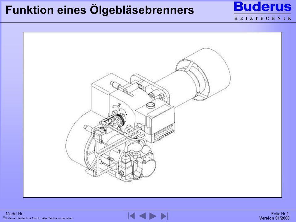 Buderus Heiztechnik GmbH. Alle Rechte vorbehalten. Version 01/2000 Modul Nr.:Folie Nr.1. Funktion eines Ölgebläsebrenners