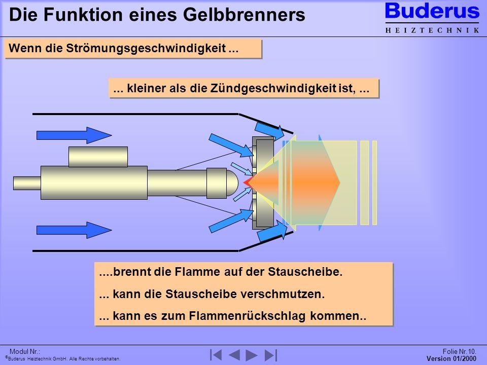 Buderus Heiztechnik GmbH. Alle Rechte vorbehalten. Version 01/2000 Modul Nr.:Folie Nr.10. Die Funktion eines Gelbbrenners Wenn die Strömungsgeschwindi