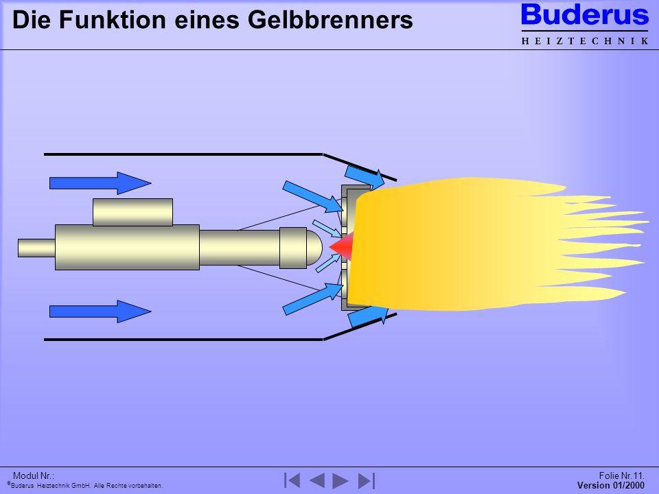 Buderus Heiztechnik GmbH. Alle Rechte vorbehalten. Version 01/2000 Modul Nr.:Folie Nr.11. Die Funktion eines Gelbbrenners