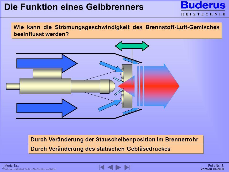 Buderus Heiztechnik GmbH. Alle Rechte vorbehalten. Version 01/2000 Modul Nr.:Folie Nr.13. Die Funktion eines Gelbbrenners Wie kann die Strömungsgeschw