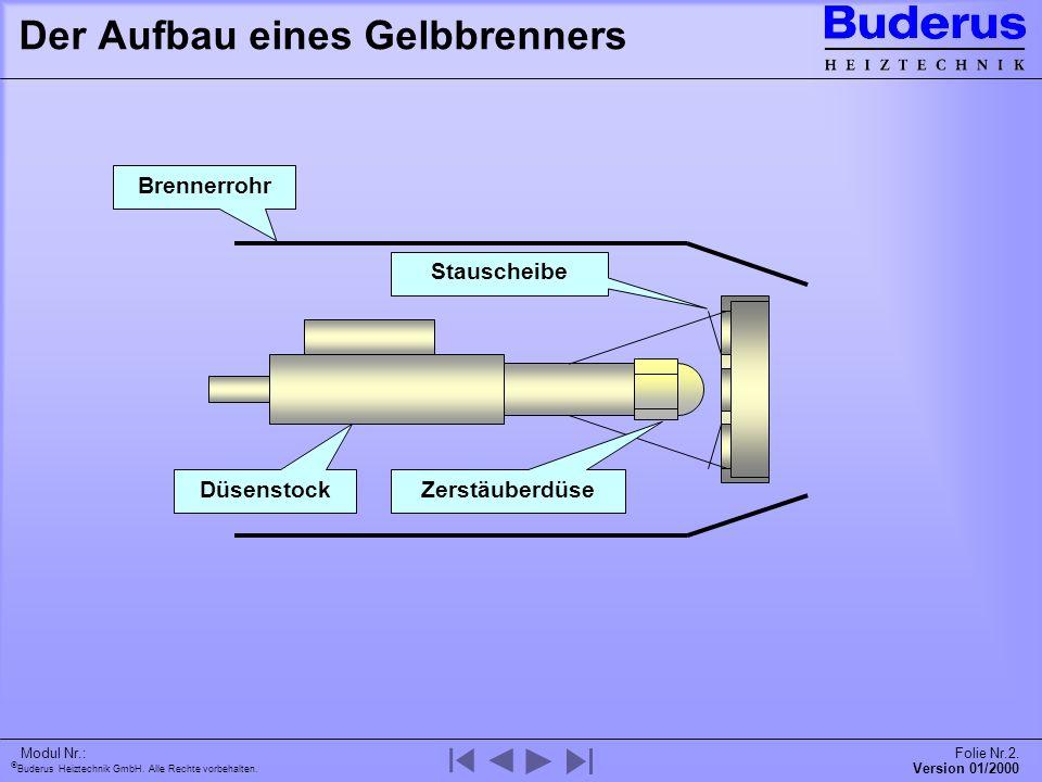 Buderus Heiztechnik GmbH. Alle Rechte vorbehalten. Version 01/2000 Modul Nr.:Folie Nr.2. Der Aufbau eines Gelbbrenners Düsenstock Zerstäuberdüse Staus