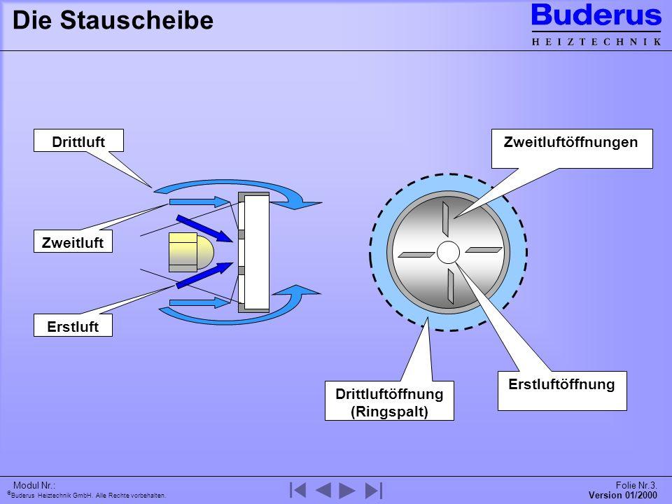 Buderus Heiztechnik GmbH. Alle Rechte vorbehalten. Version 01/2000 Modul Nr.:Folie Nr.3. Die Stauscheibe Erstluft Erstluftöffnung Zweitluftöffnungen Z