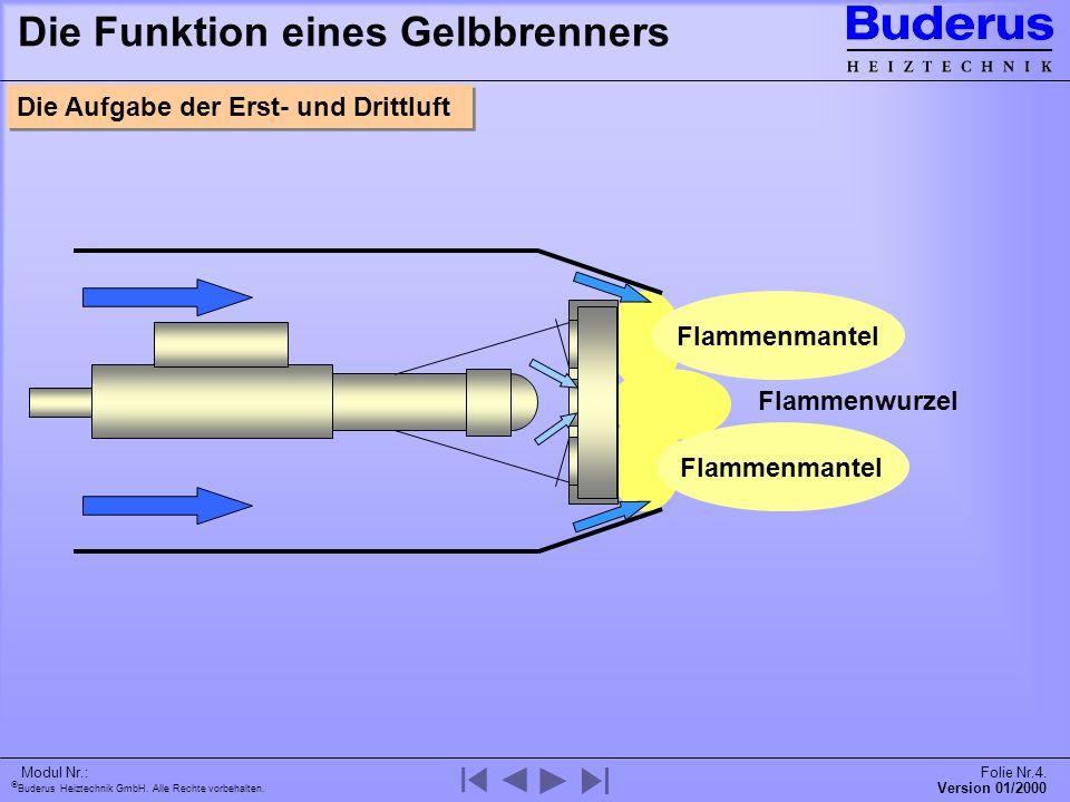 Buderus Heiztechnik GmbH. Alle Rechte vorbehalten. Version 01/2000 Modul Nr.:Folie Nr.4. Flammenwurzel Die Funktion eines Gelbbrenners Die Aufgabe der