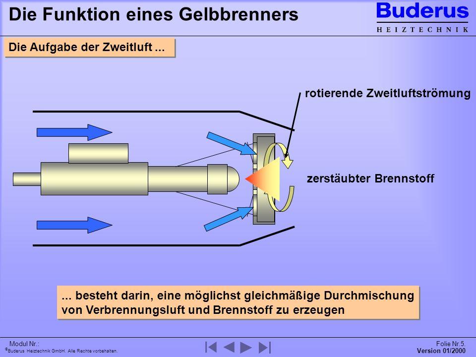 Buderus Heiztechnik GmbH. Alle Rechte vorbehalten. Version 01/2000 Modul Nr.:Folie Nr.5. Die Funktion eines Gelbbrenners rotierende Zweitluftströmung