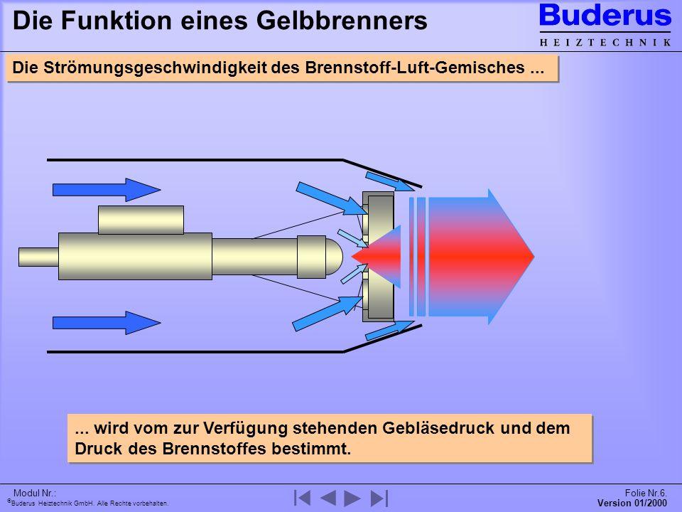 Buderus Heiztechnik GmbH. Alle Rechte vorbehalten. Version 01/2000 Modul Nr.:Folie Nr.6. Die Funktion eines Gelbbrenners Die Strömungsgeschwindigkeit