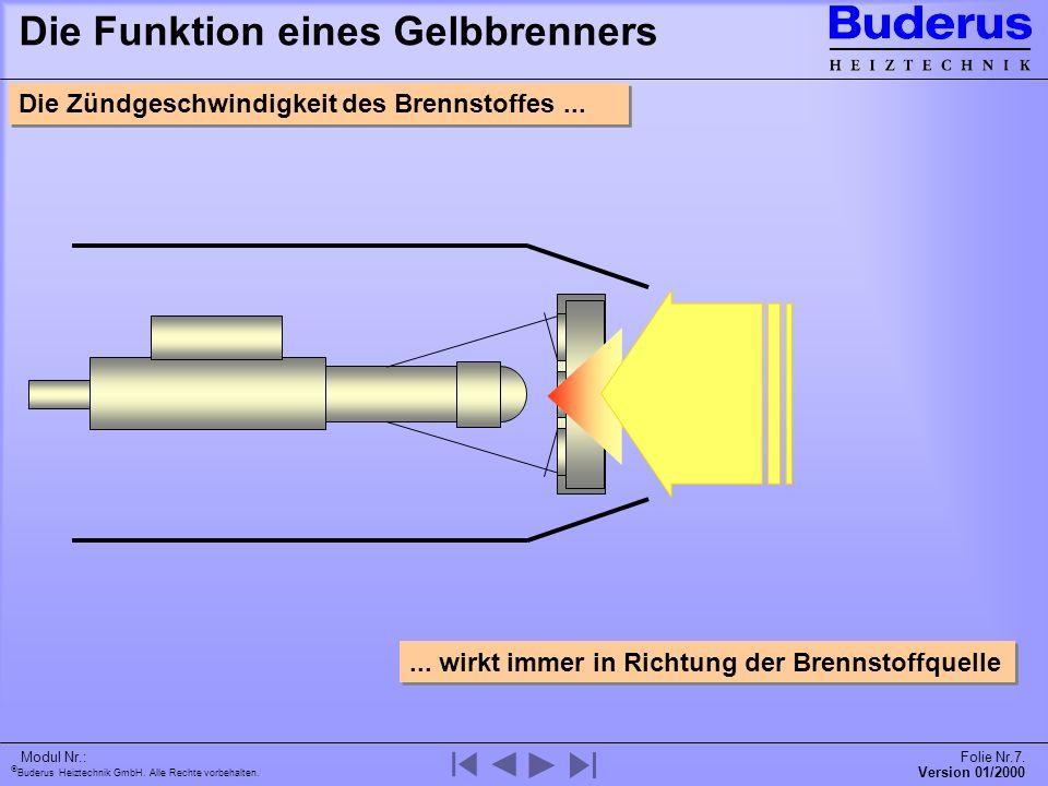 Buderus Heiztechnik GmbH. Alle Rechte vorbehalten. Version 01/2000 Modul Nr.:Folie Nr.7. Die Funktion eines Gelbbrenners Die Zündgeschwindigkeit des B