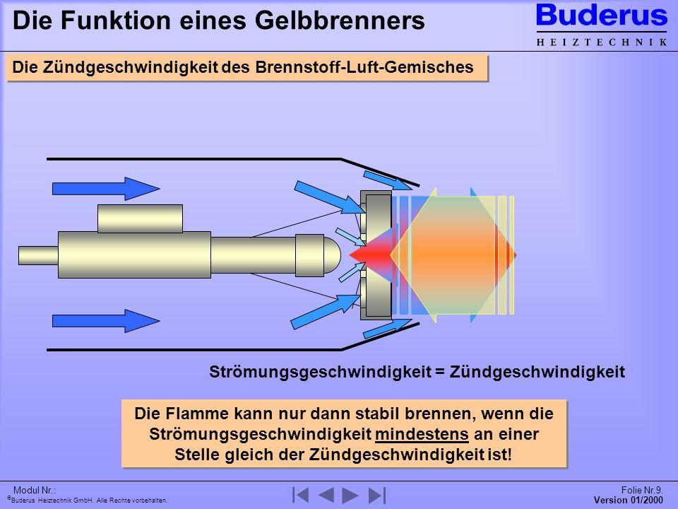 Buderus Heiztechnik GmbH. Alle Rechte vorbehalten. Version 01/2000 Modul Nr.:Folie Nr.9. Die Funktion eines Gelbbrenners Die Zündgeschwindigkeit des B