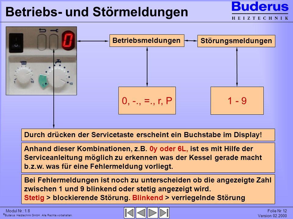 Buderus Heiztechnik GmbH. Alle Rechte vorbehalten. Modul Nr.:1.8Folie Nr.12 Version 02.2000 Betriebs- und Störmeldungen 1 - 9 Betriebsmeldungen Störun