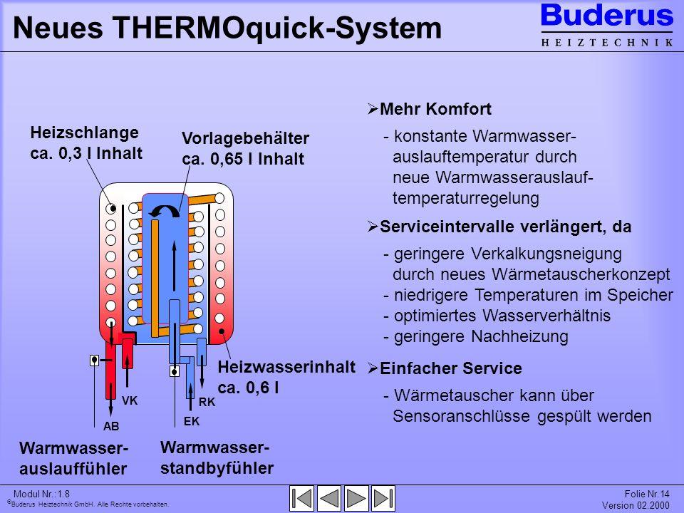 Buderus Heiztechnik GmbH. Alle Rechte vorbehalten. Modul Nr.:1.8Folie Nr.14 Version 02.2000 Warmwasser- auslauffühler Warmwasser- standbyfühler Neues