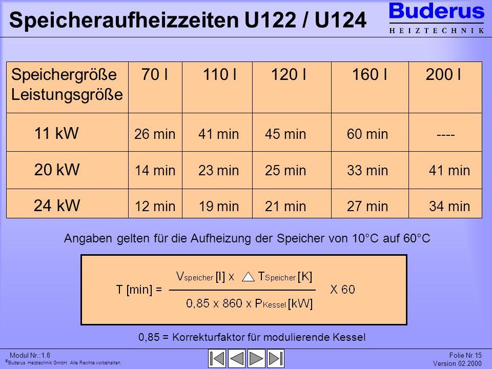 Buderus Heiztechnik GmbH. Alle Rechte vorbehalten. Modul Nr.:1.8Folie Nr.15 Version 02.2000 Speicheraufheizzeiten U122 / U124 Angaben gelten für die A