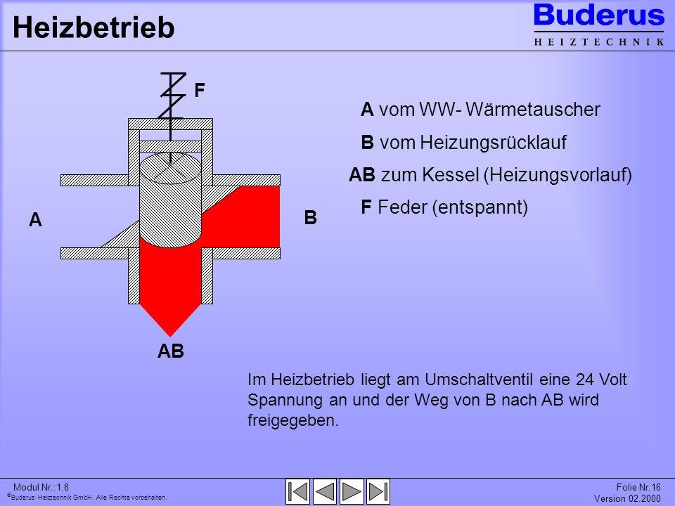 Buderus Heiztechnik GmbH. Alle Rechte vorbehalten. Modul Nr.:1.8Folie Nr.16 Version 02.2000 Heizbetrieb B B vom Heizungsrücklauf A A vom WW- Wärmetaus