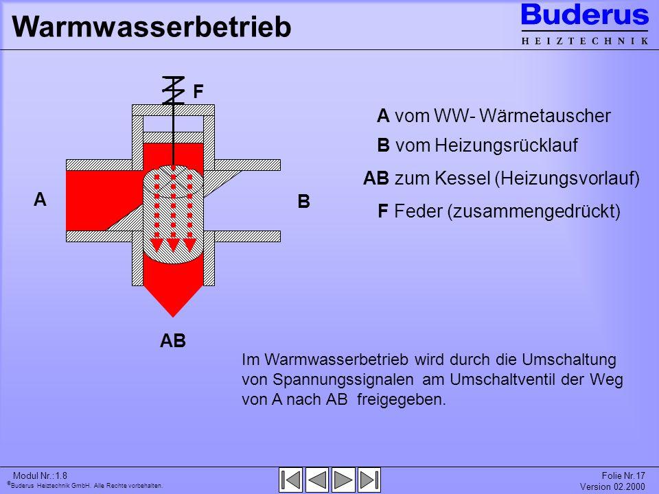 Buderus Heiztechnik GmbH. Alle Rechte vorbehalten. Modul Nr.:1.8Folie Nr.17 Version 02.2000 Warmwasserbetrieb A vom WW- Wärmetauscher A B vom Heizungs