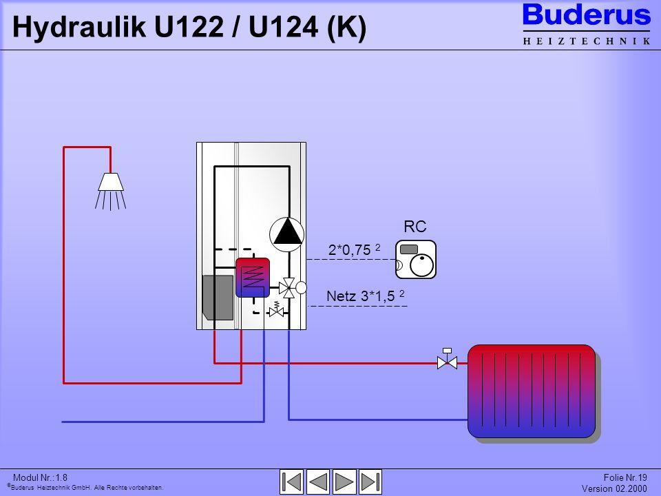 Buderus Heiztechnik GmbH. Alle Rechte vorbehalten. Modul Nr.:1.8Folie Nr.19 Version 02.2000 Netz 3*1,5 2 Hydraulik U122 / U124 (K) 2*0,75 2 RC