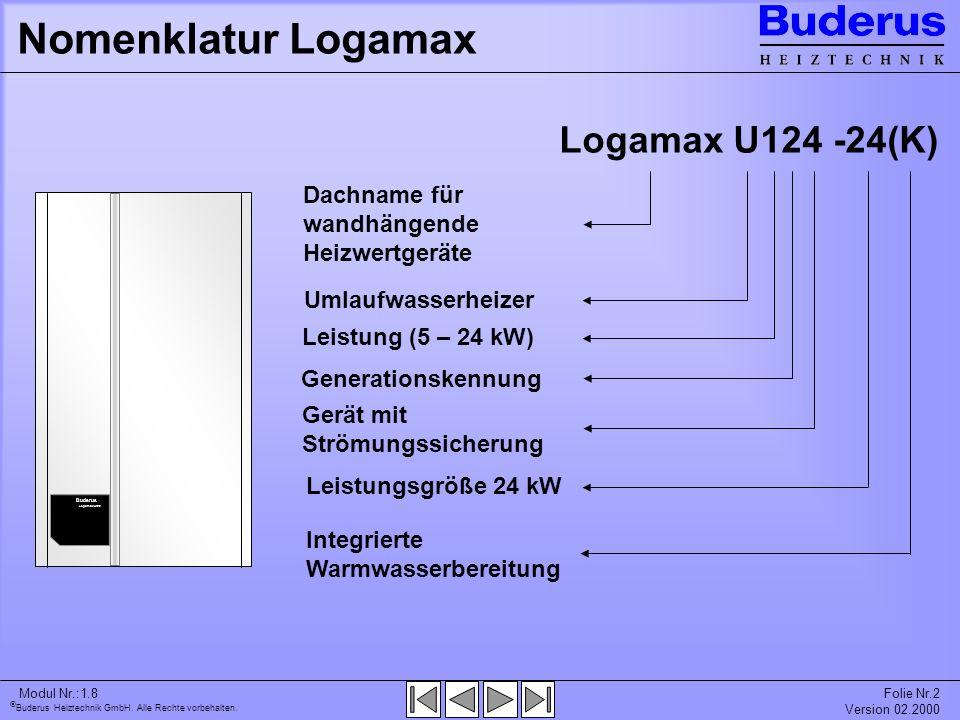 Buderus Heiztechnik GmbH. Alle Rechte vorbehalten. Modul Nr.:1.8Folie Nr.2 Version 02.2000 Buderus Logamax U122 Logamax U124 -24(K) Nomenklatur Logama
