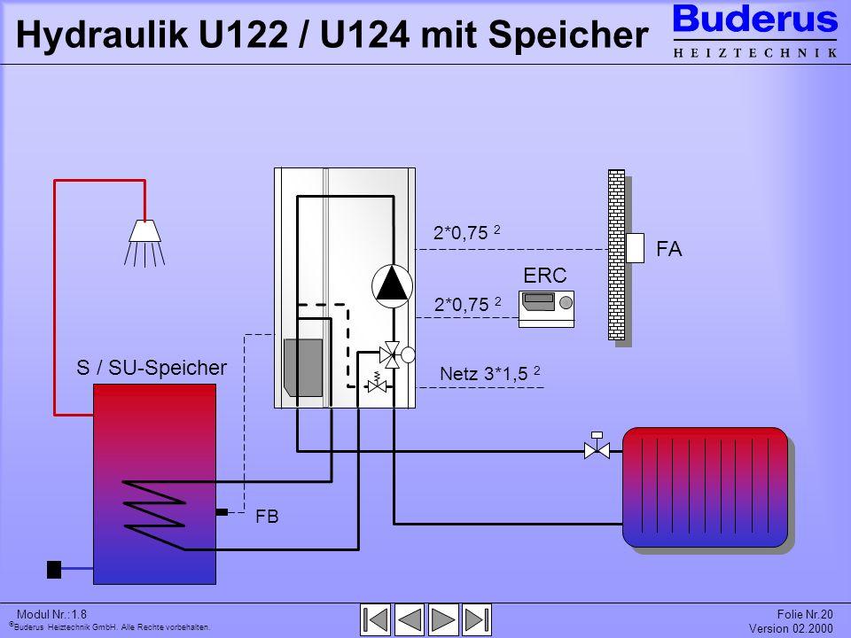 Buderus Heiztechnik GmbH. Alle Rechte vorbehalten. Modul Nr.:1.8Folie Nr.20 Version 02.2000 Hydraulik U122 / U124 mit Speicher Netz 3*1,5 2 FA 2*0,75