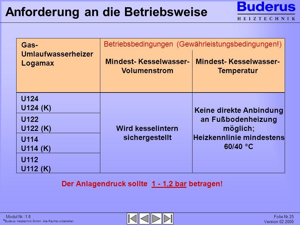 Buderus Heiztechnik GmbH. Alle Rechte vorbehalten. Modul Nr.:1.8Folie Nr.25 Version 02.2000 Anforderung an die Betriebsweise U124 U124 (K) U122 U122 (