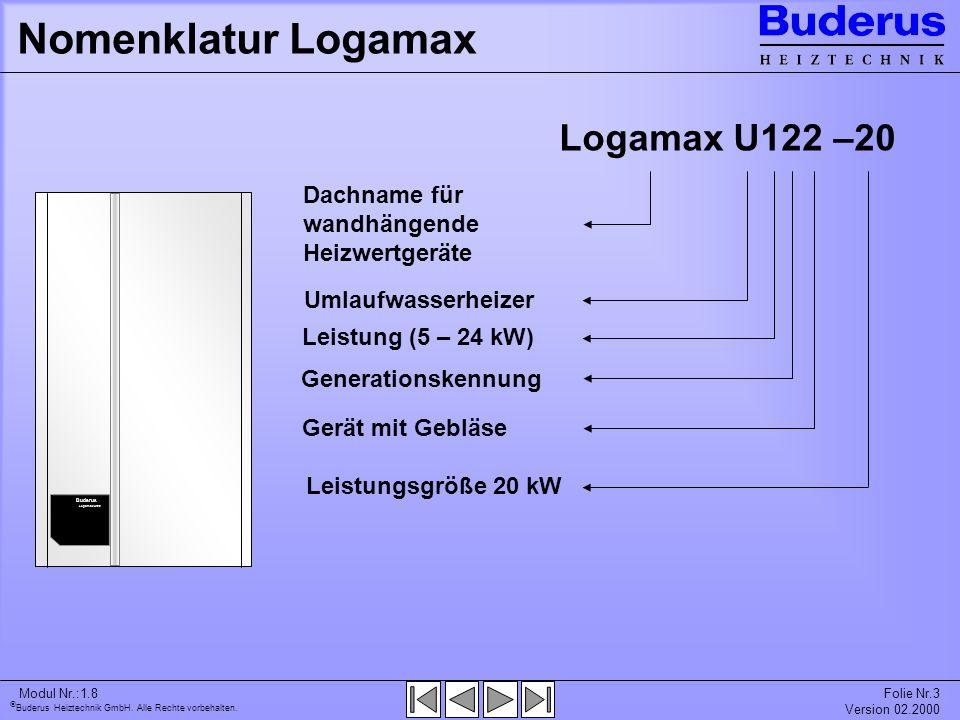 Buderus Heiztechnik GmbH. Alle Rechte vorbehalten. Modul Nr.:1.8Folie Nr.3 Version 02.2000 Buderus Logamax U122 Nomenklatur Logamax Dachname für wandh