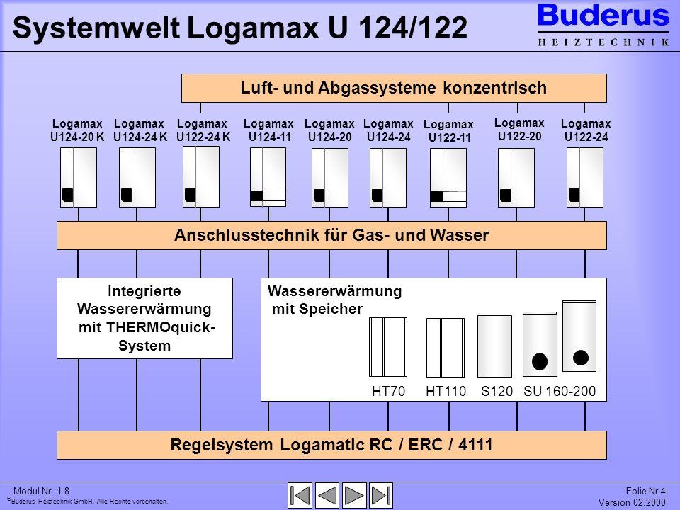 Buderus Heiztechnik GmbH. Alle Rechte vorbehalten. Modul Nr.:1.8Folie Nr.4 Version 02.2000 Wassererwärmung mit Speicher Systemwelt Logamax U 124/122 L