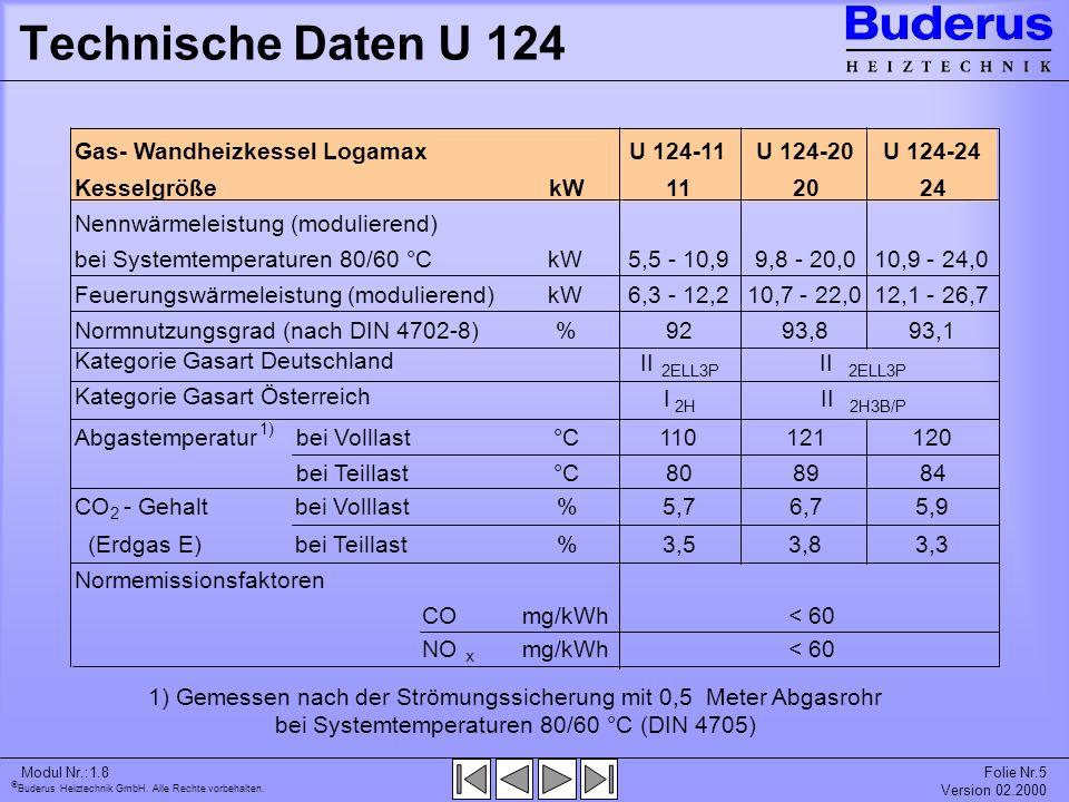 Buderus Heiztechnik GmbH. Alle Rechte vorbehalten. Modul Nr.:1.8Folie Nr.5 Version 02.2000 Technische Daten U 124 1) Gemessen nach der Strömungssicher