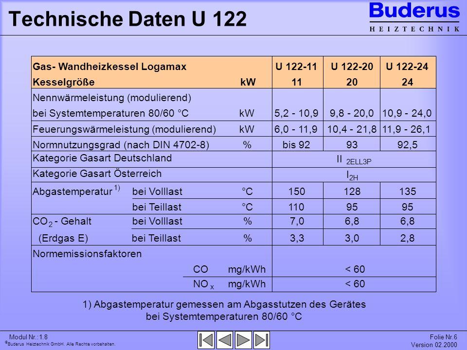 Buderus Heiztechnik GmbH. Alle Rechte vorbehalten. Modul Nr.:1.8Folie Nr.6 Version 02.2000 Technische Daten U 122 Gas- Wandheizkessel LogamaxU 122-11U