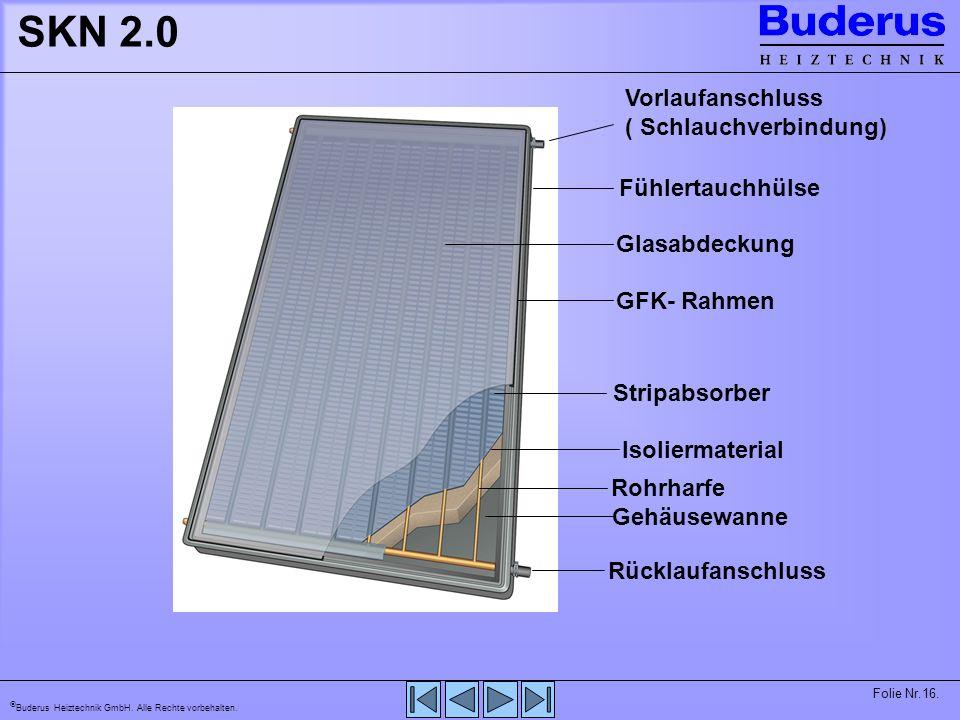 Buderus Heiztechnik GmbH. Alle Rechte vorbehalten. Folie Nr.17. Belüftung
