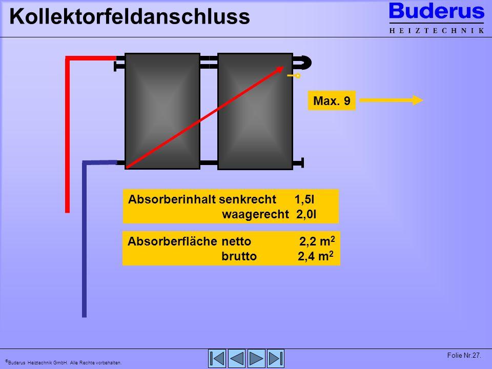 Buderus Heiztechnik GmbH. Alle Rechte vorbehalten. Folie Nr.28. 2 Kollektorfelder in Reihe