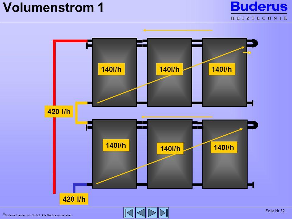 Buderus Heiztechnik GmbH. Alle Rechte vorbehalten. Folie Nr.33. Volumenstrom 2 70l/h 210l/h 420l/h