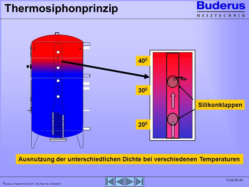 Buderus Heiztechnik GmbH. Alle Rechte vorbehalten. Folie Nr.45. Low- flow 30k