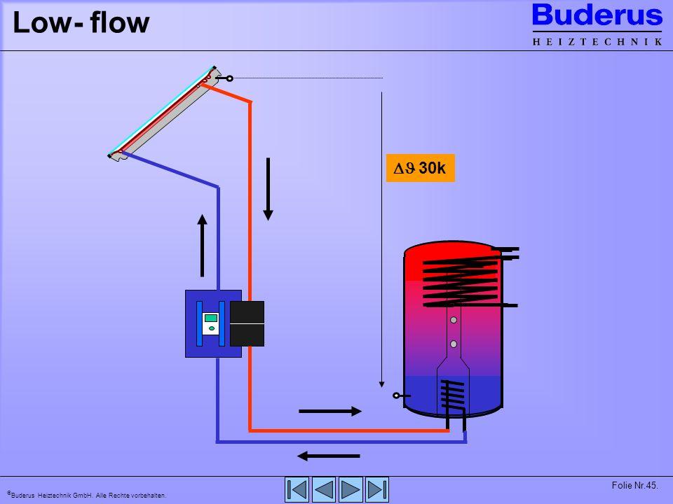 Buderus Heiztechnik GmbH. Alle Rechte vorbehalten. Folie Nr.46. High-flow 15k