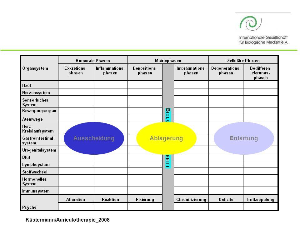 Küstermann/Auriculotherapie_2008 AusscheidungAblagerungEntartung