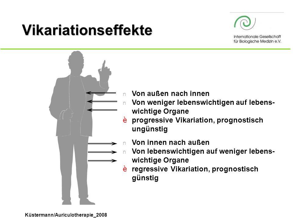 Küstermann/Auriculotherapie_2008 Vikariationseffekte n Von innen nach außen n Von lebenswichtigen auf weniger lebens- wichtige Organe è regressive Vik