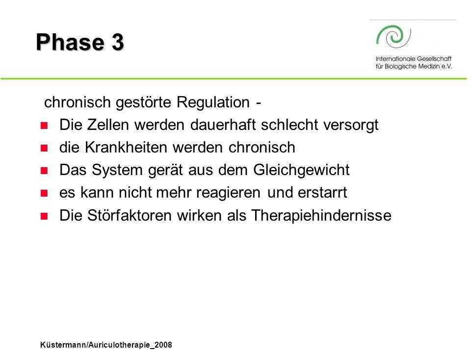 Küstermann/Auriculotherapie_2008 Phase 3  chronisch gestörte Regulation - n Die Zellen werden dauerhaft schlecht versorgt n die Krankheiten werden ch