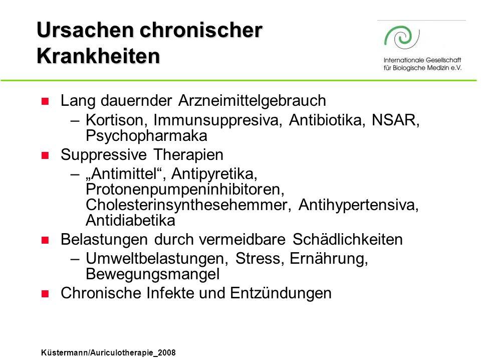 Küstermann/Auriculotherapie_2008 Ursachen chronischer Krankheiten n Lang dauernder Arzneimittelgebrauch –Kortison, Immunsuppresiva, Antibiotika, NSAR,