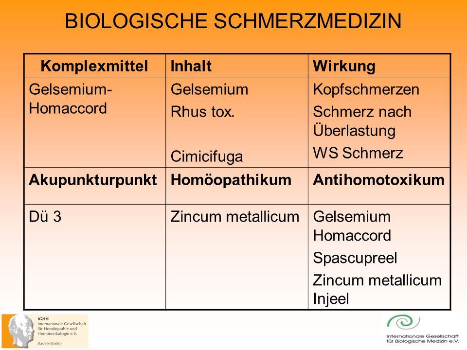 BIOLOGISCHE SCHMERZMEDIZIN KomplexmittelInhaltWirkung Gelsemium- Homaccord Gelsemium Rhus tox.