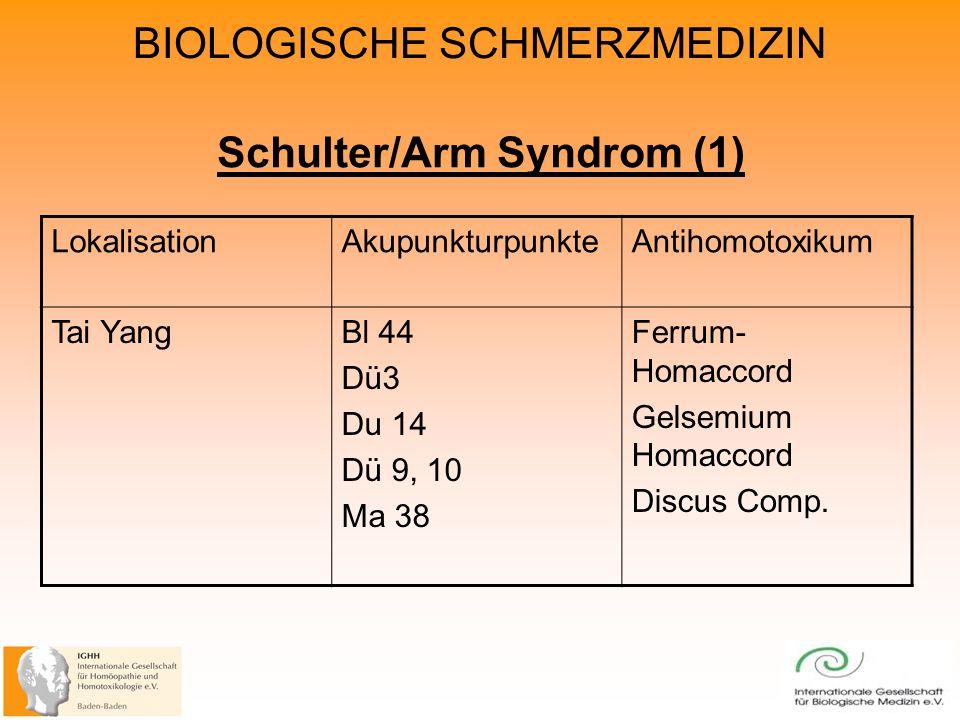 Schulter/Arm Syndrom (1) LokalisationAkupunkturpunkteAntihomotoxikum Tai YangBl 44 Dü3 Du 14 Dü 9, 10 Ma 38 Ferrum- Homaccord Gelsemium Homaccord Discus Comp.