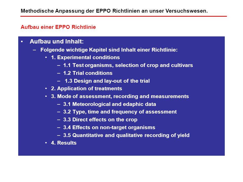 Aufbau und Inhalt: –Folgende wichtige Kapitel sind Inhalt einer Richtlinie: 1. Experimental conditions –1.1 Test organisms, selection of crop and cult