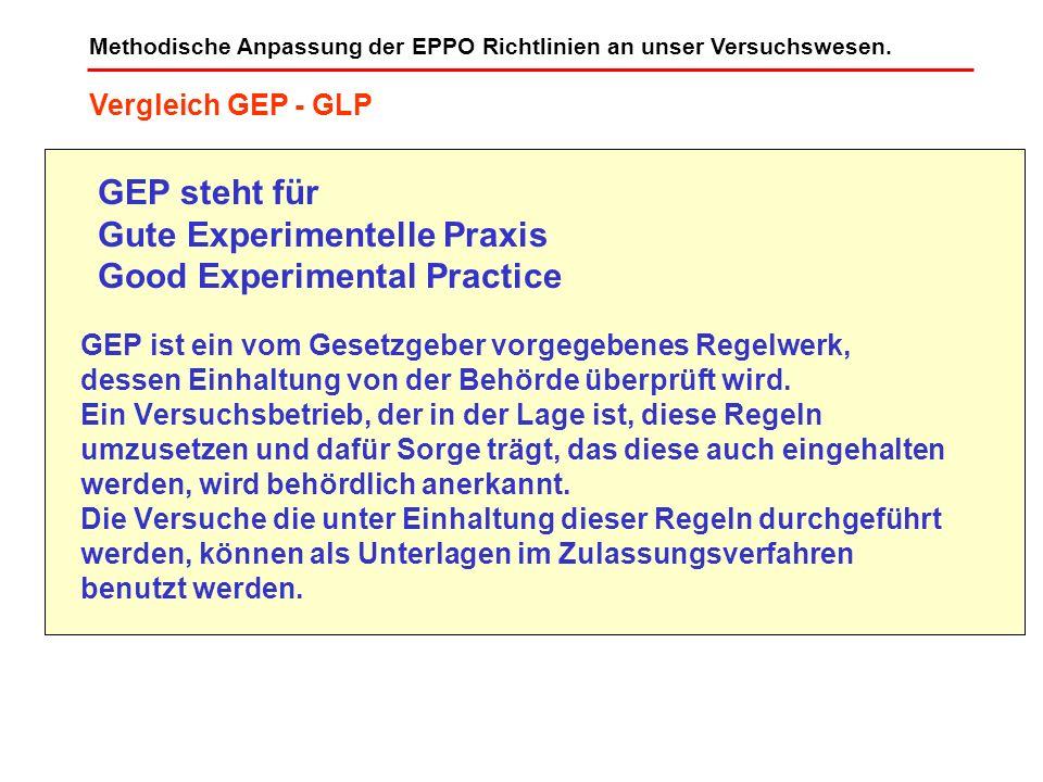 Methodische Anpassung der EPPO Richtlinien an unser Versuchswesen. Vergleich GEP - GLP GEP steht für Gute Experimentelle Praxis Good Experimental Prac