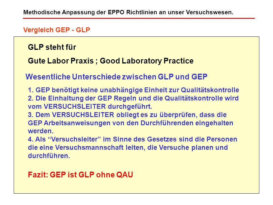 Wesentliche Unterschiede zwischen GLP und GEP 1. GEP benötigt keine unabhängige Einheit zur Qualitätskontrolle 2. Die Einhaltung der GEP Regeln und di